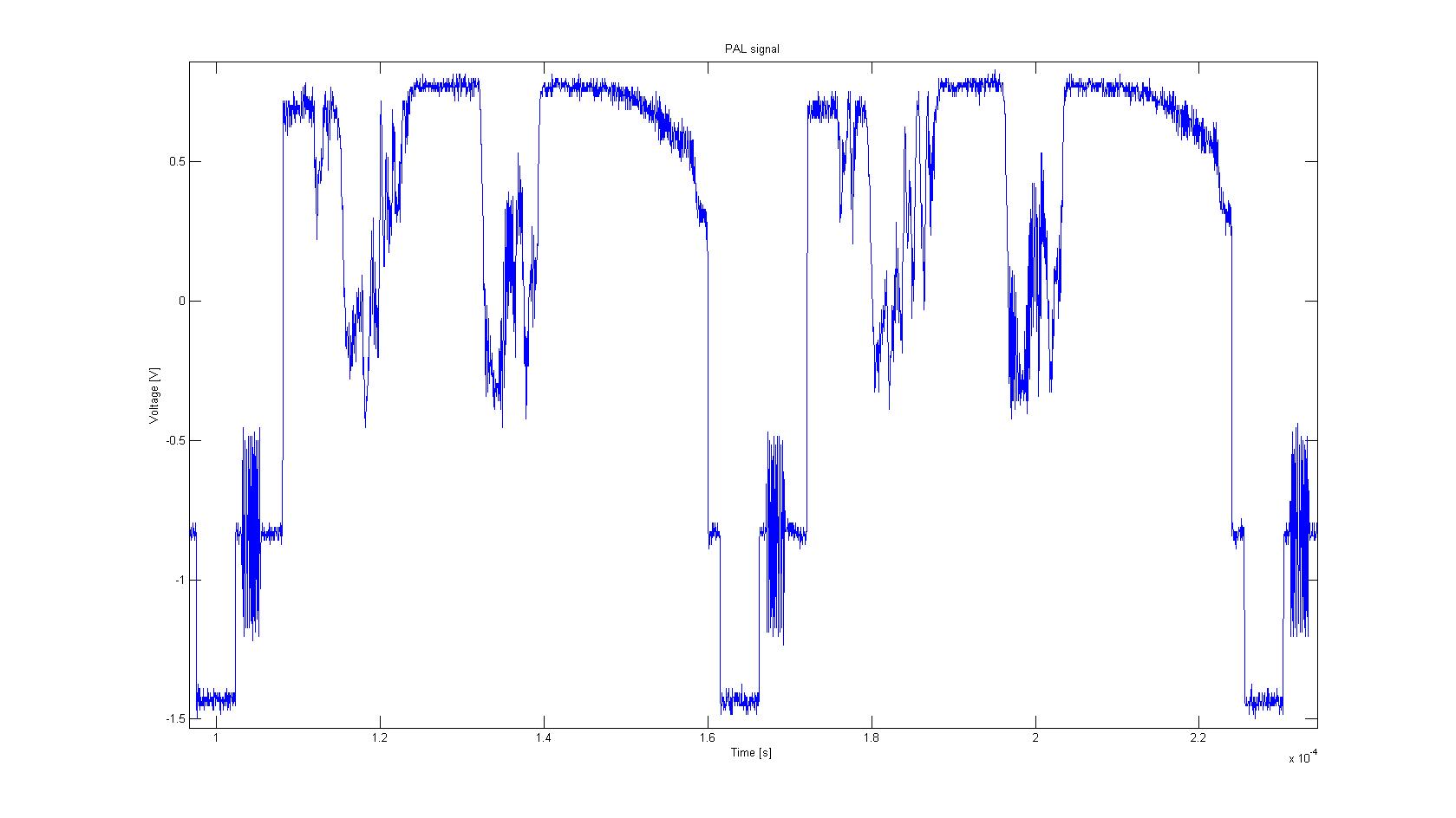 Analog Video Waveform