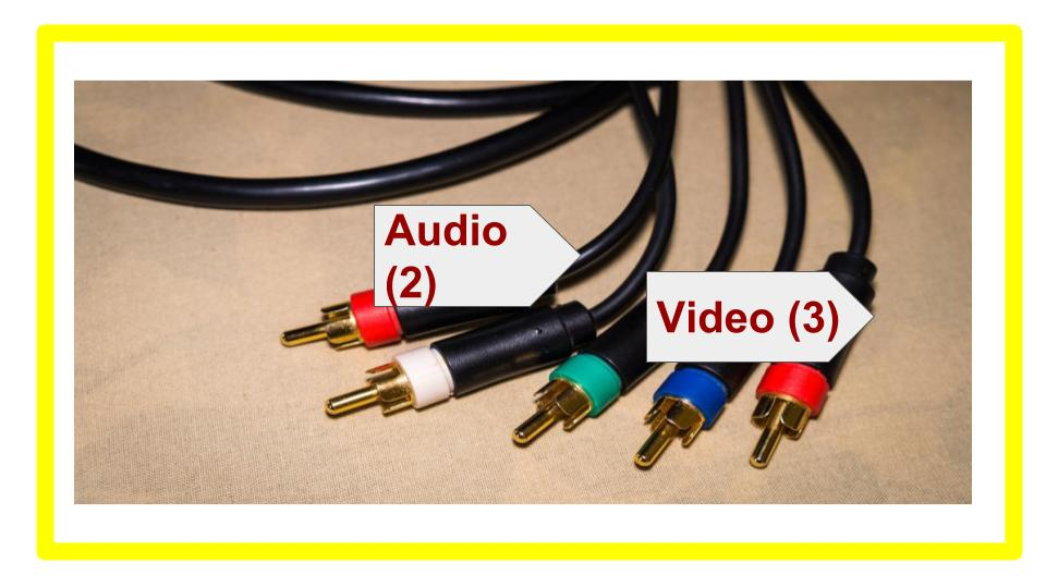Component Video and Audio Cable Connector Set