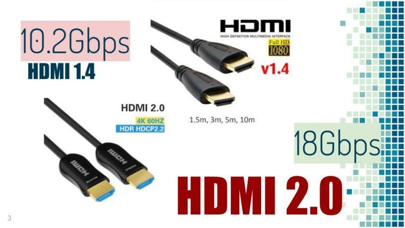 HDMI 2.0 vs HDMI 1.4