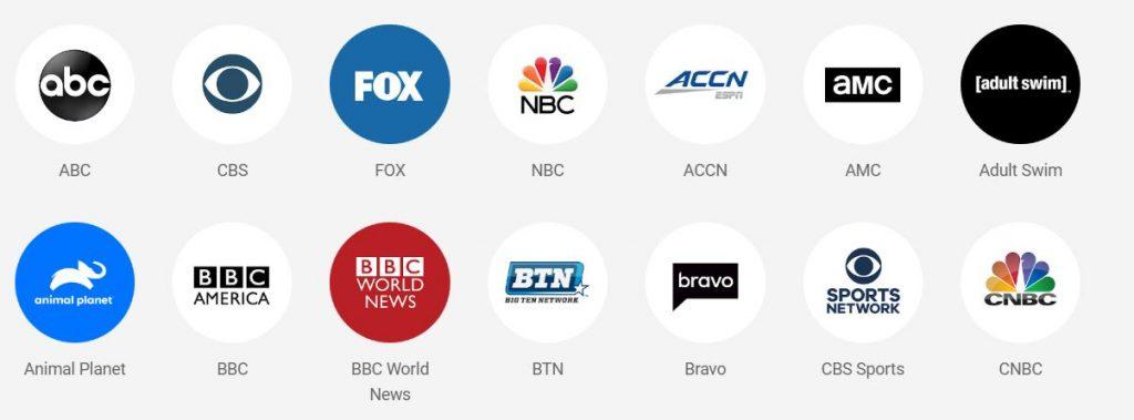 YouTube TV Premium Channels