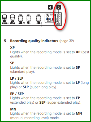 DVD Recording Modes 1